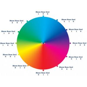 Basisset kleurstof: 4 kleuren blauw, roze, geel & zwart (zeep & cosmetica geschikt)