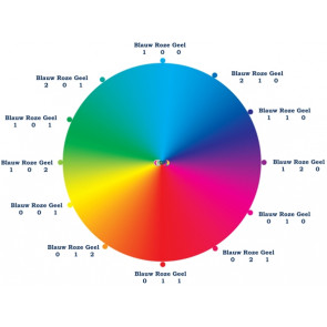 Kleurstof basis: roze navuling  (zeep & cosmetica geschikt)